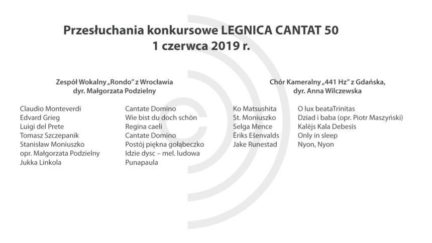Legnica Cantat 50 – przesłuchania: 1 czerwca 2019 (Część IV)